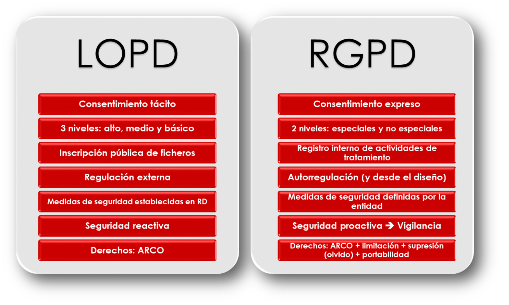 cambios legales rgpd